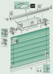 Een verticaal systeem: de motor wordt in principe bovenaan geïntegreerd en horizontaal geplaatst