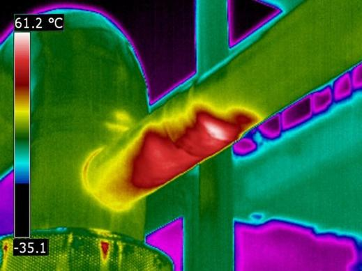 Thermografische opsporing COI