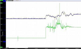 Meetresultaat op penpositie 3 van de witte stekker op de zekeringkast