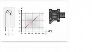M.b.v. de uitlaatgasdruksensor kan de ECU de verzadiging van het roetfilter en het asgehalte berekenen. De uitlaatgasdruksensor bevindt zich op een montagedrager in het motorcompartiment. Een buis en een slang verbinden de sensor met het roetfilter. De berekening van het asgehalte gebeurt met signalen van de uitlaatgasdruksensor vóór de turbo en van de druksensor naar het roetfilter en het signaal van de luchtdruksensor