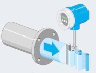 Les débitmètres selon le principe vortex peuvent notamment bien supporter les hautes pressions et températures qui caractérisent (les processus de) la vapeur