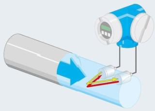 Ce débitmètre vapeur à ultrasons intégré ne comporte pas de parties mobiles, de sorte qu les coûts de maintenance restent limités
