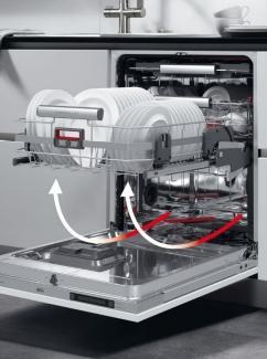 Electrolux vaatwasmachine