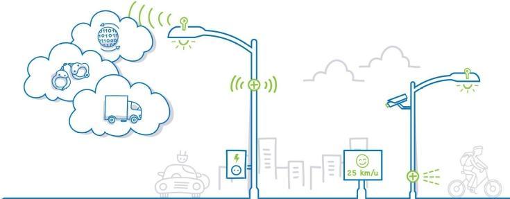 In een smart city-context heeft elke armatuur een variabel dimschema, waarbij diens lichtintensiteit varieert naargelang van plaats,tijd, omgeving en situatie
