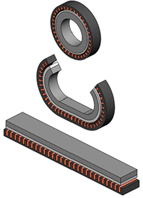 Een lineaire motor kan vergeleken worden  met een 'opengelegde' roterende servomotor